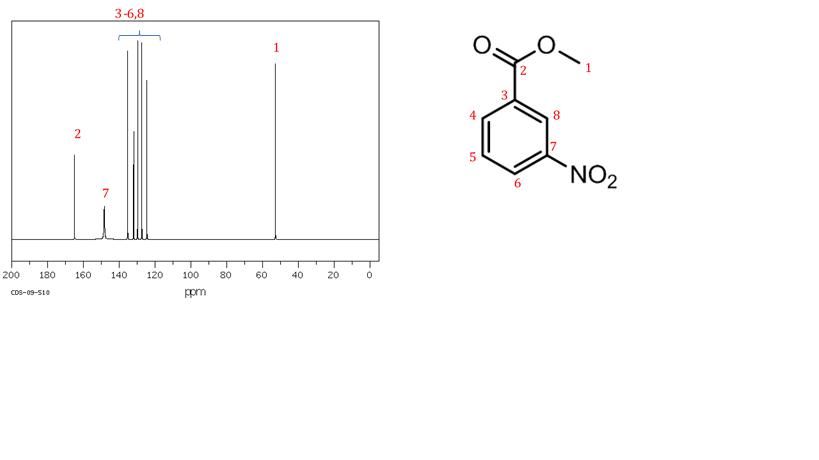 methyl nitrobenzoate melting point