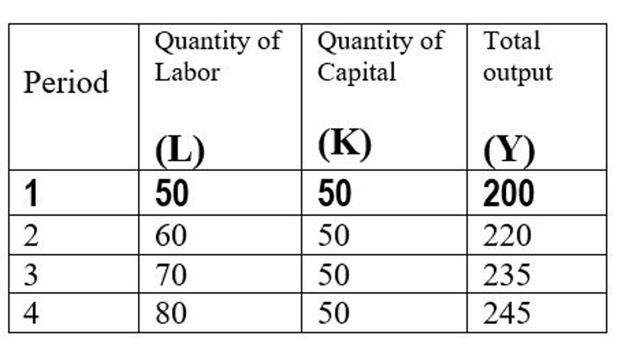 Tolle Zwei Schritt Ungleichheiten Arbeitsblatt Zeitgenössisch ...