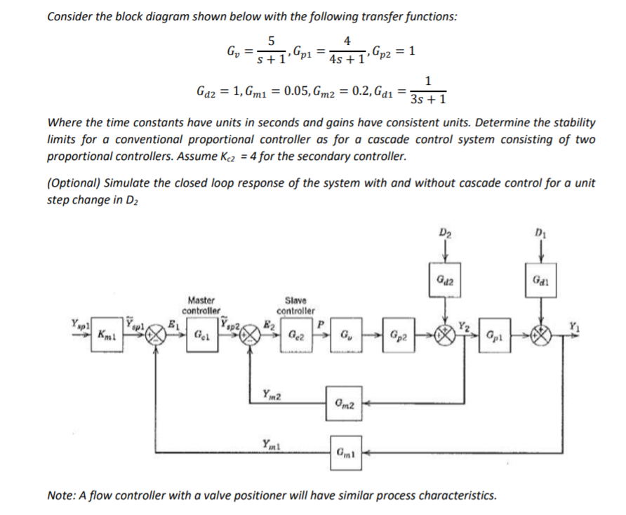 Solved: Consider The Block Diagram Shown Below With The Fo ...