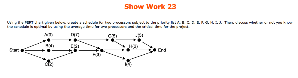 Show Work 23 Using The PERT Chart Given Below Create A Schedule For Two Processors