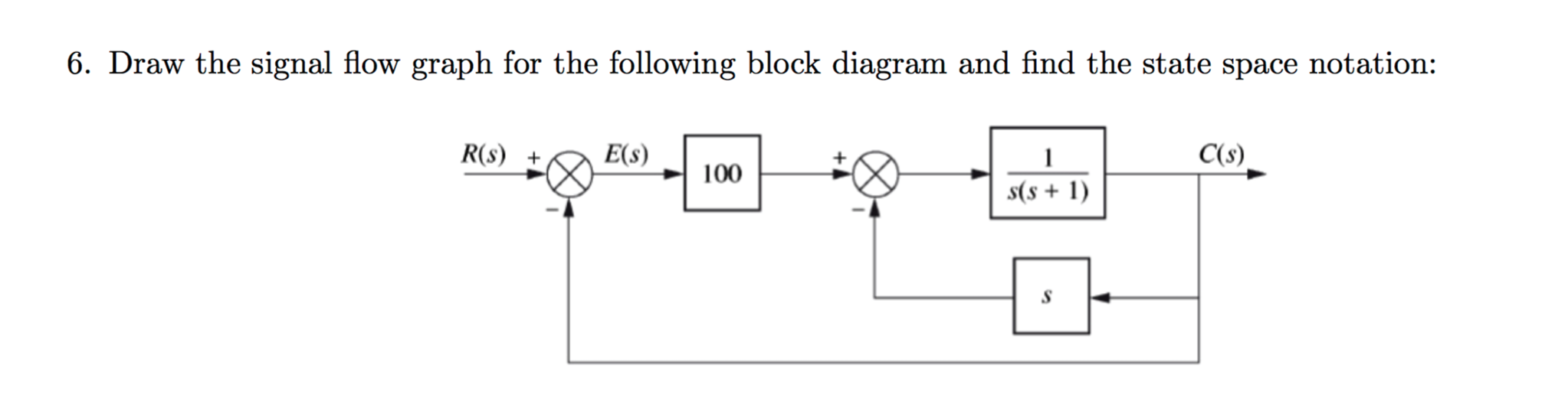 Draw the signal flow graph for the following block
