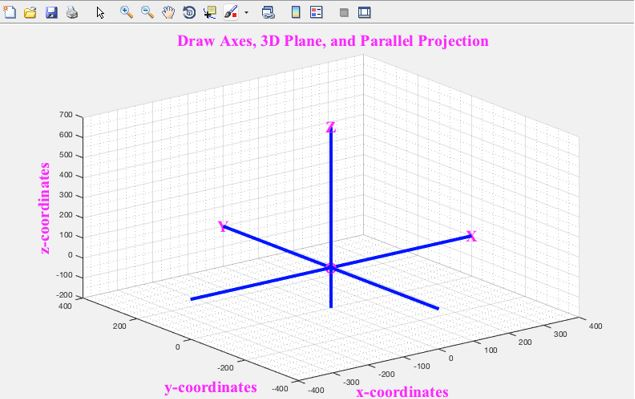 draw axes, 3d plane, and parallel projection 700 600 500 400 300 100 100