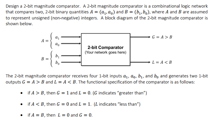[DIAGRAM_09CH]  Solved: That Compares Two, 2-bit Binary Quantities A = (al... | Chegg.com | 1 Bit Comparator Block Diagram |  | Chegg