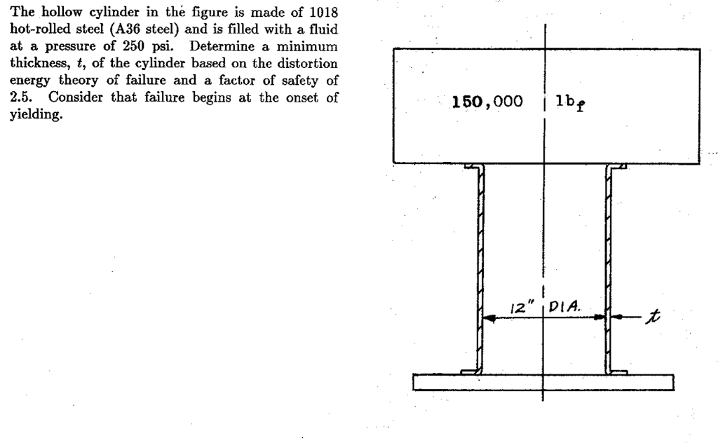 Solved: The Hollow Cylinder In The Figure Is Made Of 1018
