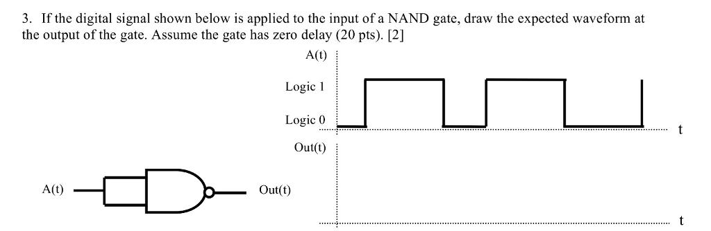 Basics of Digital Logic Design - Computer Science and ...