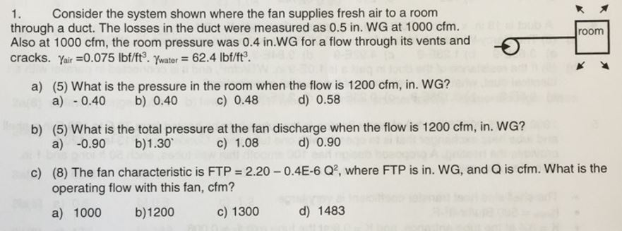 What Is Cfm >> Solved 1 Consider The System Shown Where The Fan Supplies