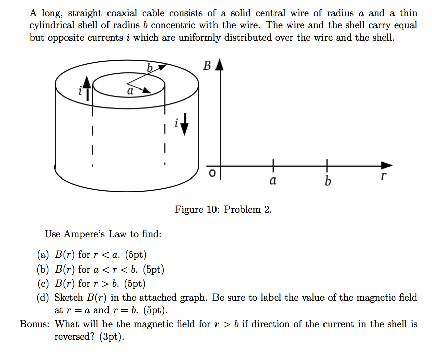 Solved: A Long, Straight Coaxial Cable Consists Of A Solid ...