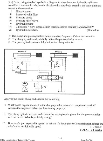 Draw Using Standard Symbols A Diagram To Show Ho Chegg