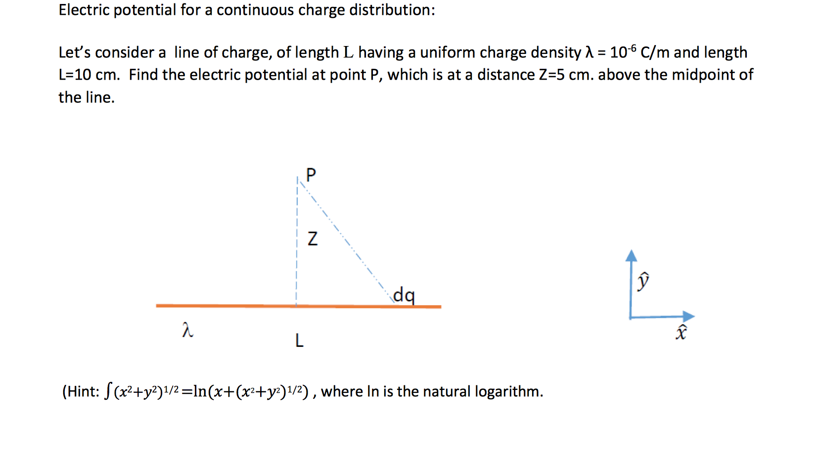 Find charge distribution given electric field