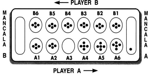 how to play mancala game pigeon
