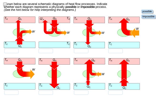 solved own below are several schematic diagrams of heat f rh chegg com Interpreting Diagrams Grade 4 Interpreting and River Streams Diagram