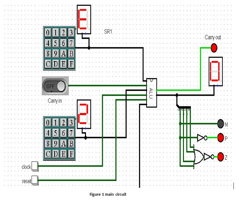 This Is The Main Circuit In Logism