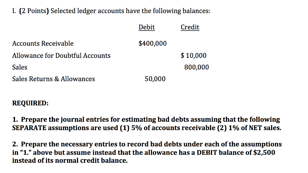 linking debit or credit with normal balance Normal balances of accounts (normal balance is the increase side) account debit credit assets x contra assets x liabilities x contra liabilities x owner equity x owner investment/capital x.