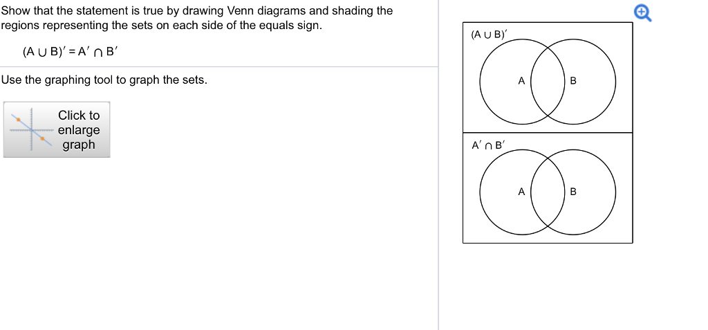 Solved Show That The Statement Is True By Drawing Venn Di