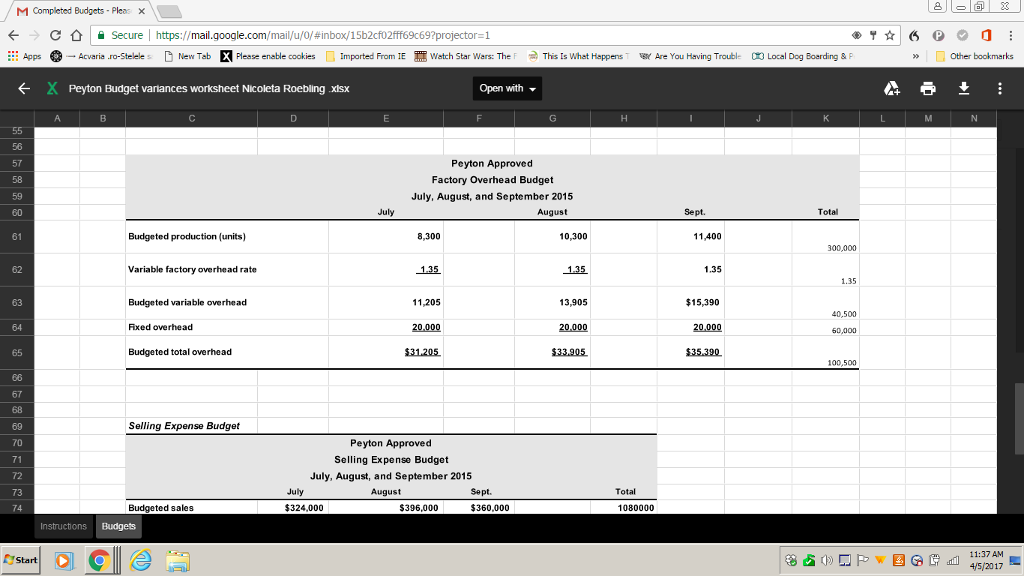 budgetary variance model A budget variance analysis is a review of a budget to determine if you made your numbers, and if not, where you erred and why missing your projections is not always a bad thing and is sometimes a reflection of the realities you did not have at the time you made your budget.