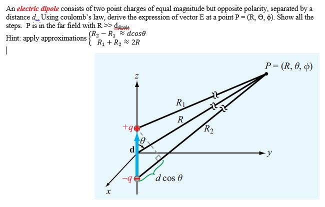Solved: An Electric Dipole Consists Of Two Point Charges O ...