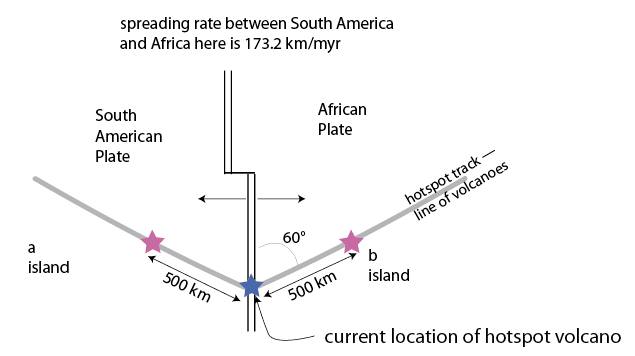 Solved: Study The Map Below And Draw A Vector Diagram Repr ...