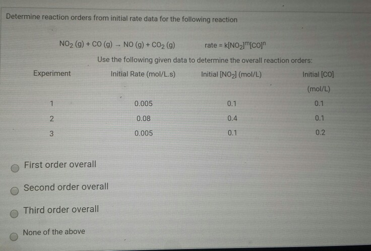 determine rate and order of a In this laboratory activity, the effect of reactant concentration on the rate of the reaction between sodium thiosulfate and hydrochloric acid will be studied the data will then be used to.