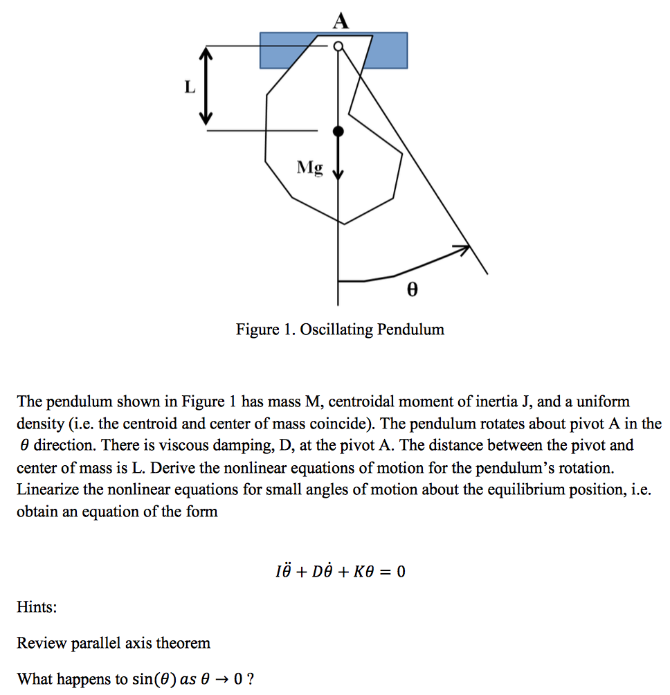Solved: The Pendulum Shown In Figure 1 Has Mass M, Centroi ...