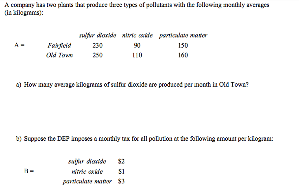 how many types of pollution