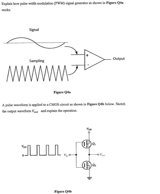 Solved explain how pulse width modulation pwm signal gen explain how pulse width modulation pwm signal generator as shown in figure q4a works asfbconference2016 Gallery