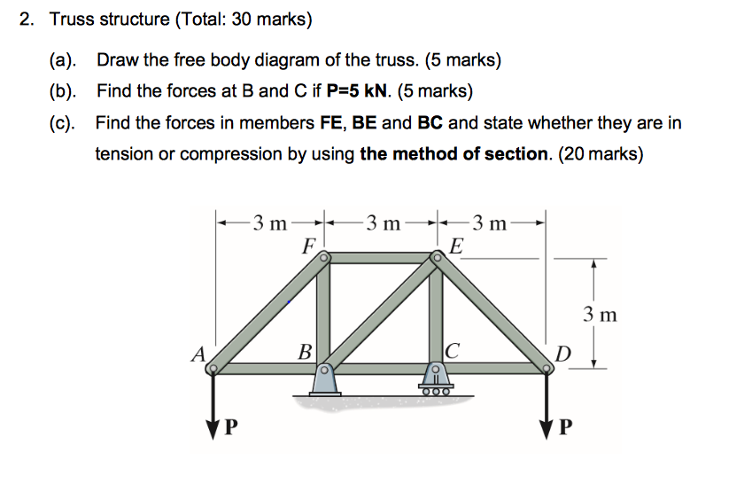 Solved 2 Truss Structure Total 30 Marks A B C