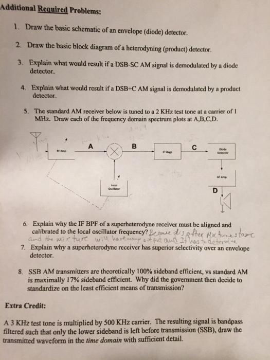 Super Draw The Basic Schematic Of An Envelope Diode De Chegg Com Wiring Cloud Geisbieswglorg