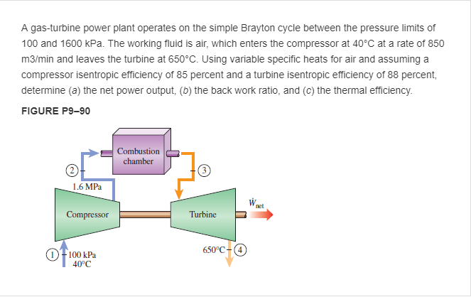 Solved thermodynamics an engineering approach 8th edition a gas turbine power plant operates on the simple brayton cycle between the pressure limits fandeluxe Gallery