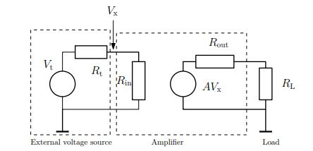 Rout Rt AV RL ernal woltage sourceApitser Amplifier Load