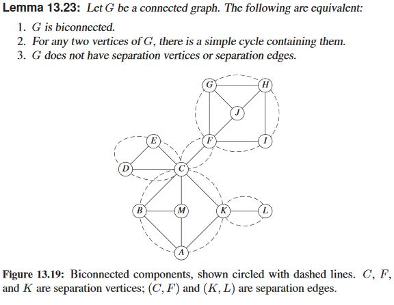 Prove Following Lemma: (from Michael T  Goodrich,     | Chegg com