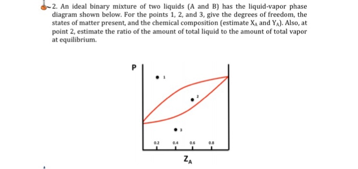Solved An Ideal Binary Mixture Of Two Liquids A And B H