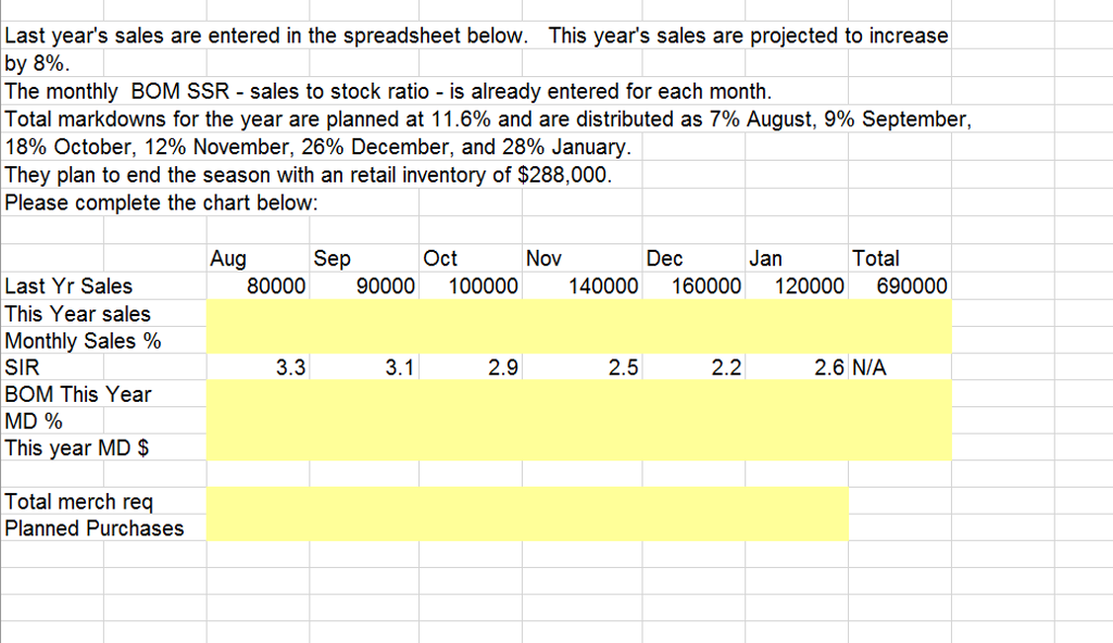 solved last year s sales are entered in the spreadsheet b
