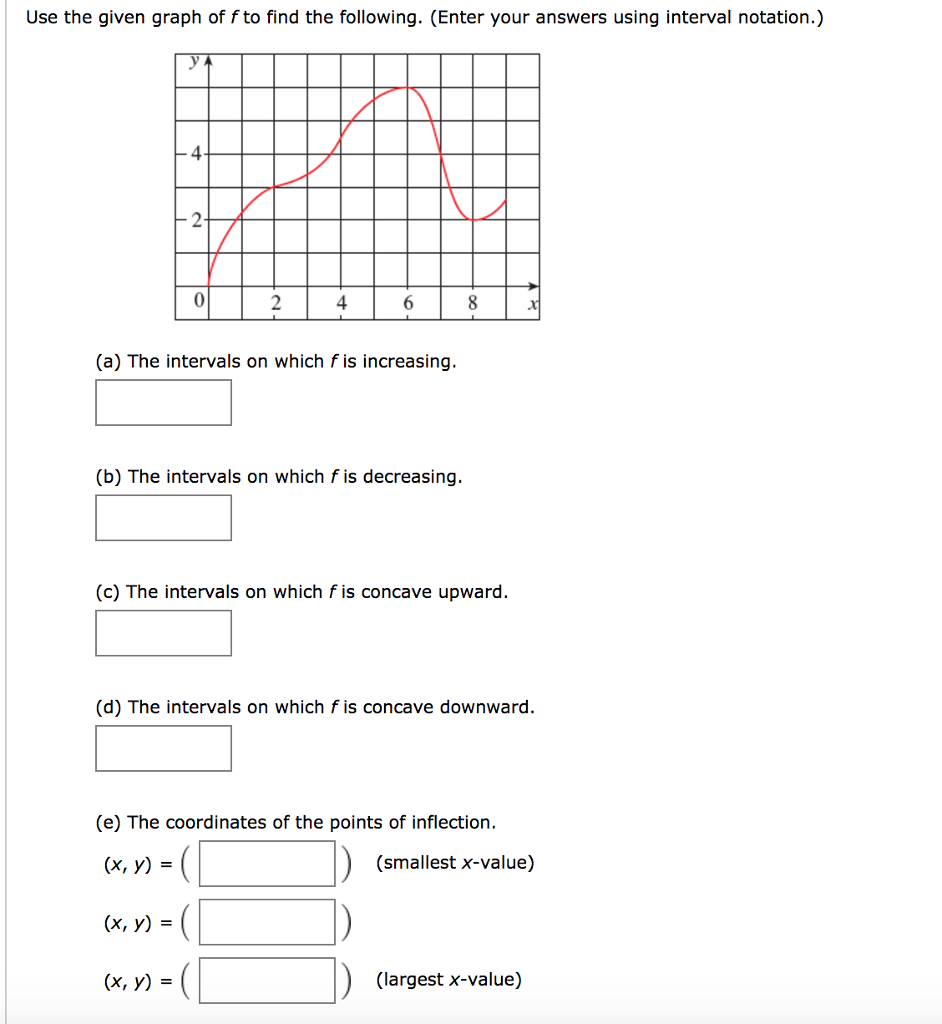 solved use the given graph of f to find the following e