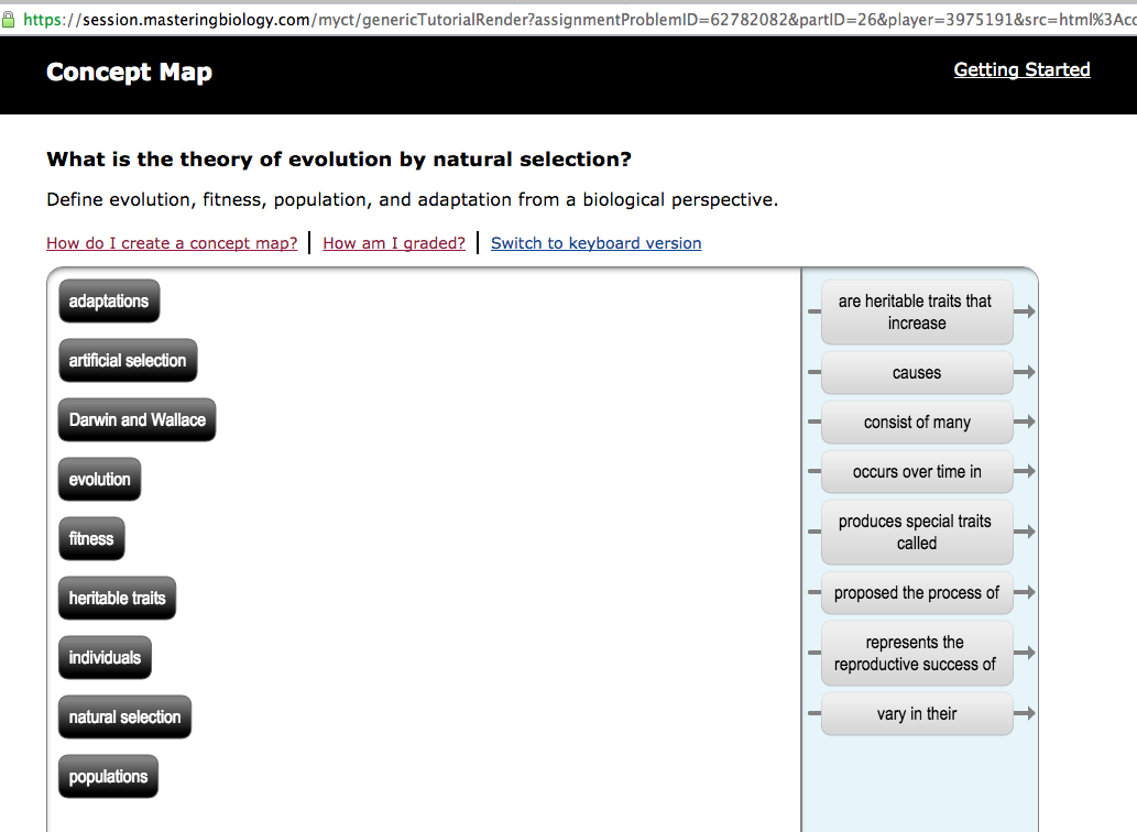 Concept Map About Evolution.Solved This Is A Concept Map You Are Able To Use The Phr