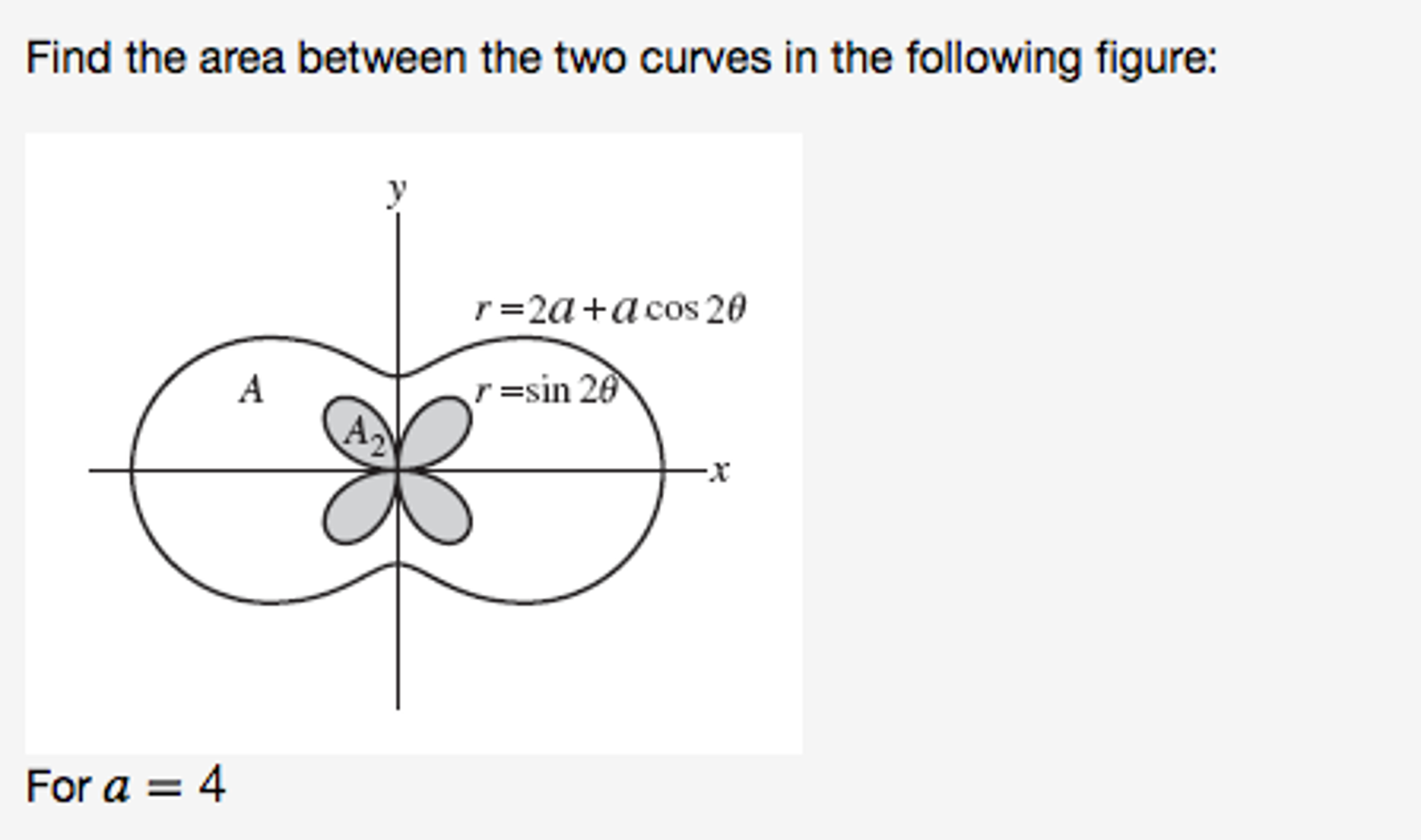 Find The Area Between The Two Curves In The Follow