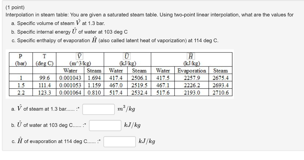 Solved 1 point interpolation in steam table you are gi 1 point interpolation in steam table you are given a saturated steam table watchthetrailerfo