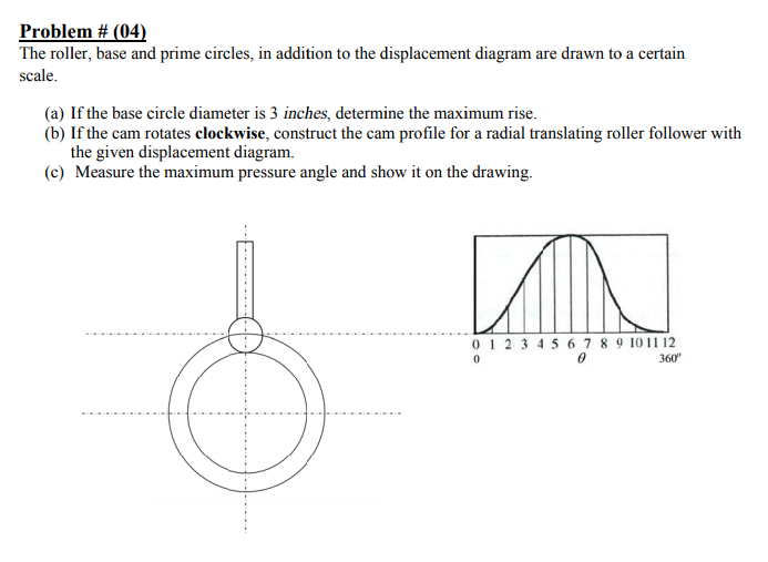 The Roller Base And Prime Circles In Addition To Chegg