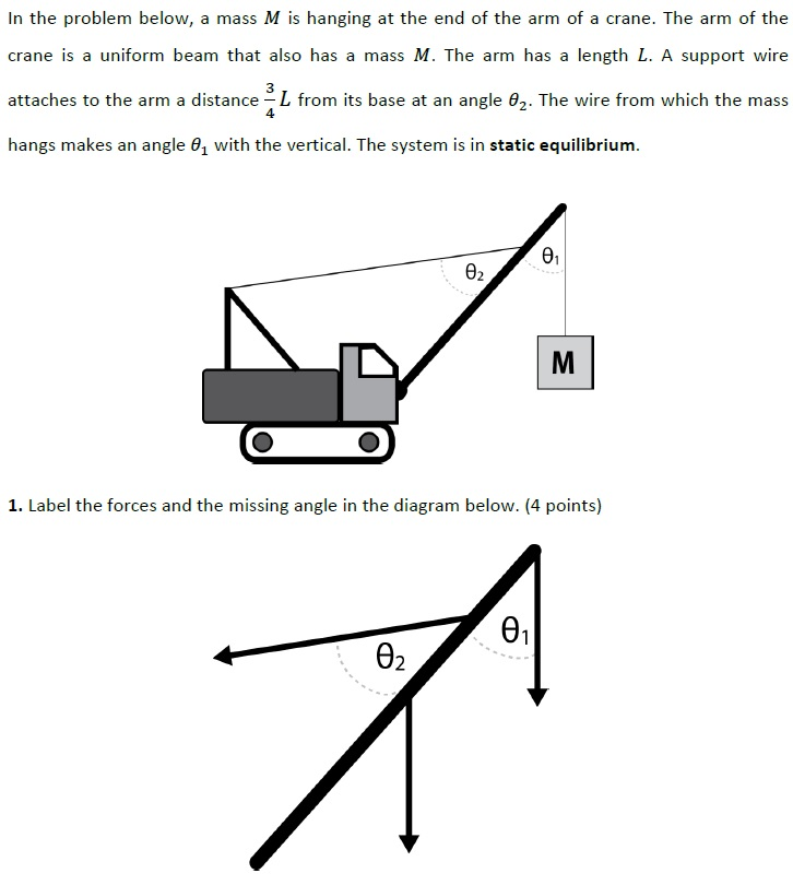 force diagram answers