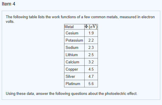 Solved Item 4 The Following Table Lists The Work Function Chegg Com