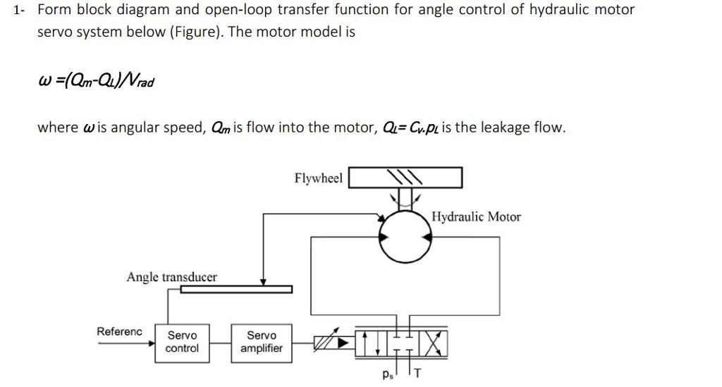 Ford 550 Hydraulic Flow Diagram : Hydraulic flow diagram wiring