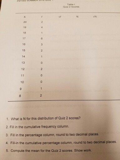Solved I Need Help With Statistics Hw Please Help  Cheggcom I Need Help With Statistics Hw Please Help