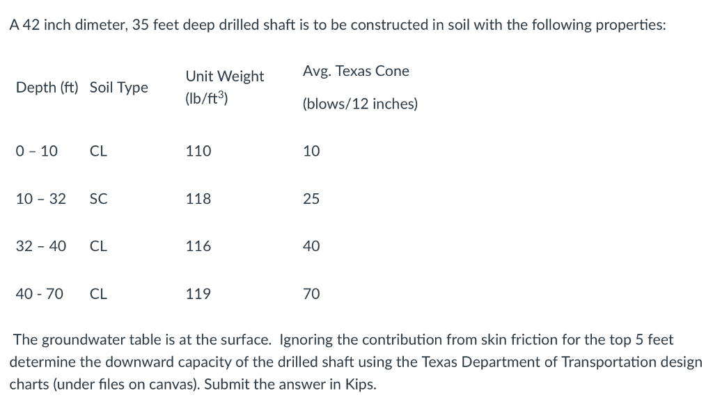 Solved A 42 Inch Dimeter 35 Feet Deep Drilled Shaft Is T