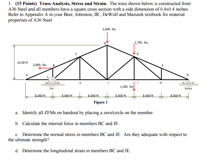 Truss Analysis, Stress And Strain  The Truss Shown