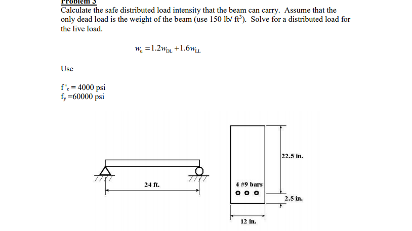 Solved: Calculate The Safe Distributed Load Intensity That