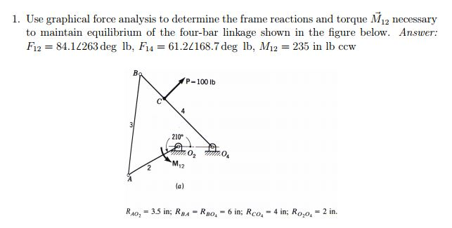 Solved: Use Graphical Force Analysis To Determine The Fram