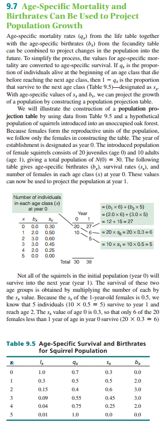 Solved: I Already Recalculate Ix, Dx, Qx, Lx, Tx, Ex  But