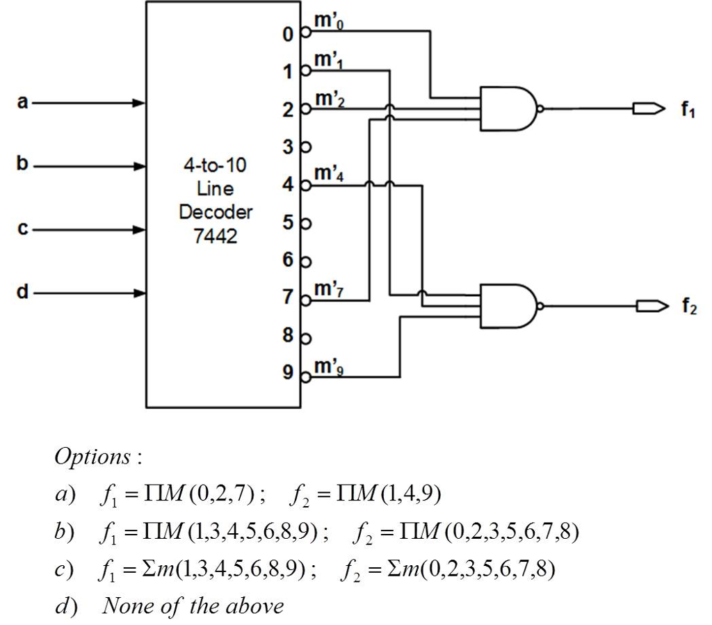 Solved A Two Output F1 And F2 Circuit Is Implemented Usin 4 To 16 Decoder Logic Diagram Using 10 Nand Gates As Shown In The Figure Above Which Option Defines