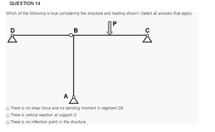 QUESTION 14 Which of the following is true considering the structure and loading shown? (Select all answers that apply) O There is no shear force and no bending moment in segment DB There is vertical reaction at support D There is no inflection point in the structure