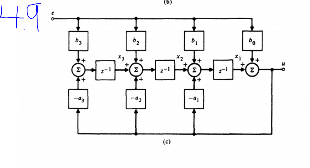 Solved: 4.7 (a) Use The Method Of Block-diagram Reduction ...