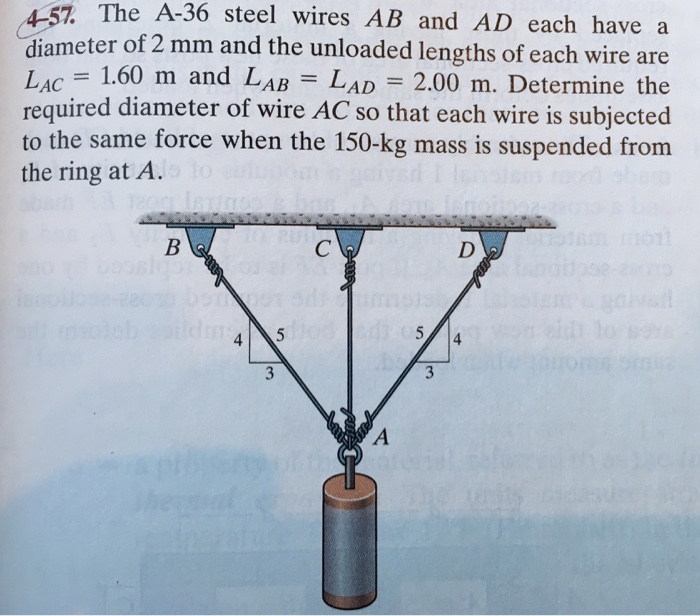 Solved: The A-36 Steel Wires AB And AD Each Have A Diamete ...